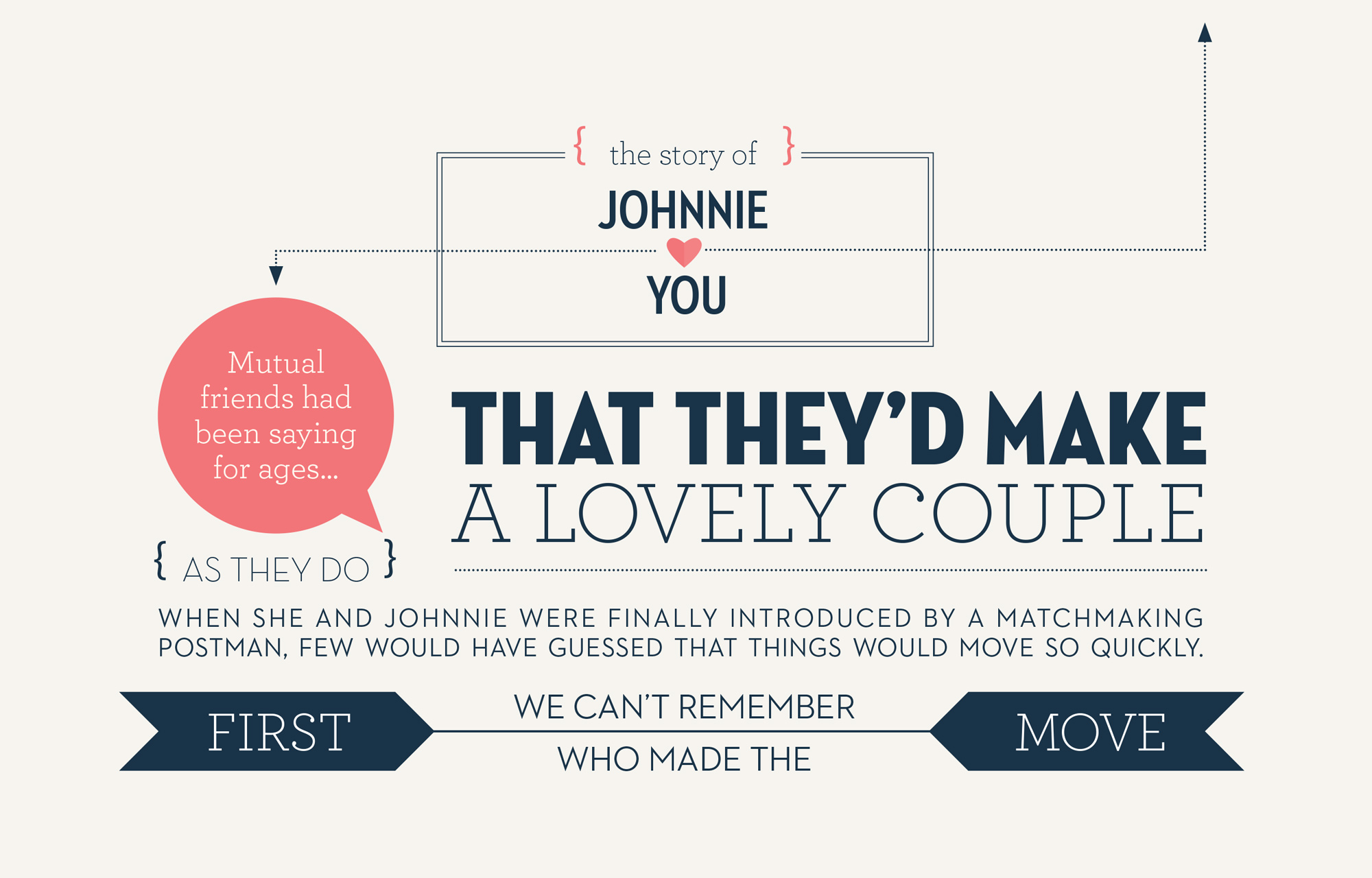 Boden personalised marketing love story between Johnnie Boden and customer. Typographic design by Brittany Hurdle